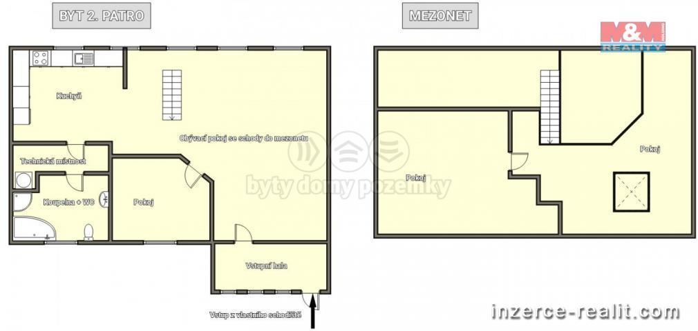 Prodej, rodinný dům, 343 m², Jindřichův Hradec